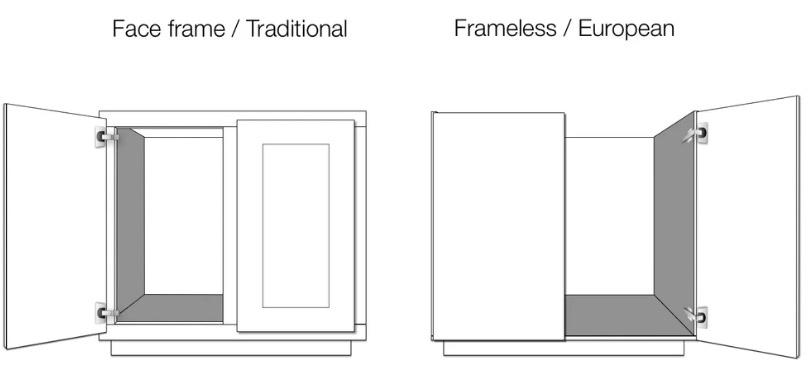 frame vs frameless cabinet construction