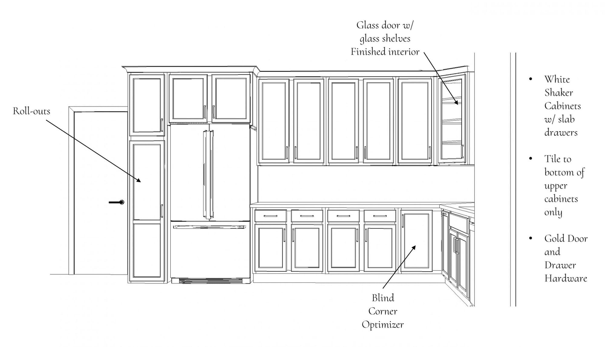 Kitchen remodel sketch 1