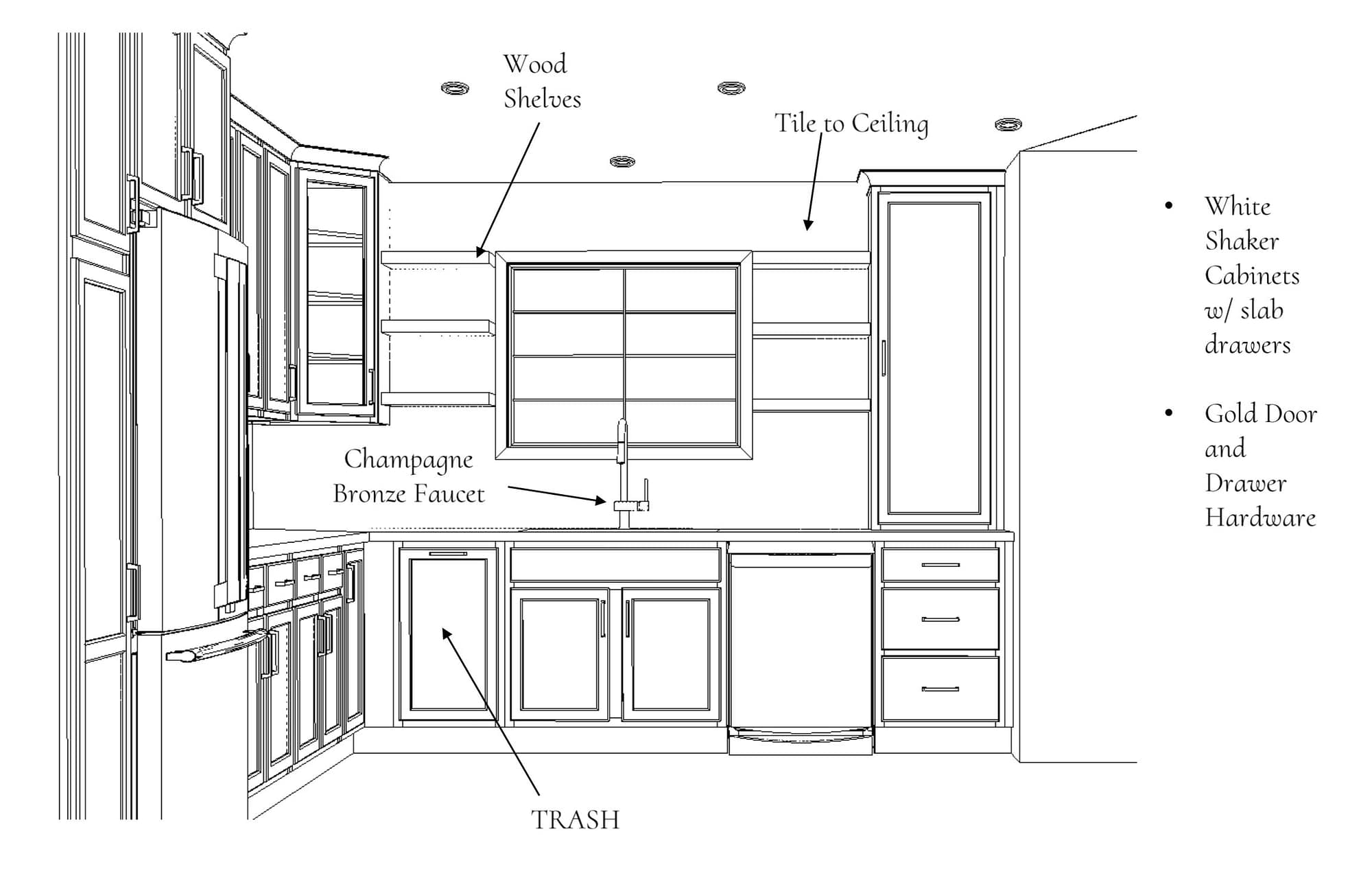 Kitchen remodel sketch 2